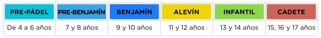 escuela-de-menores_grupos