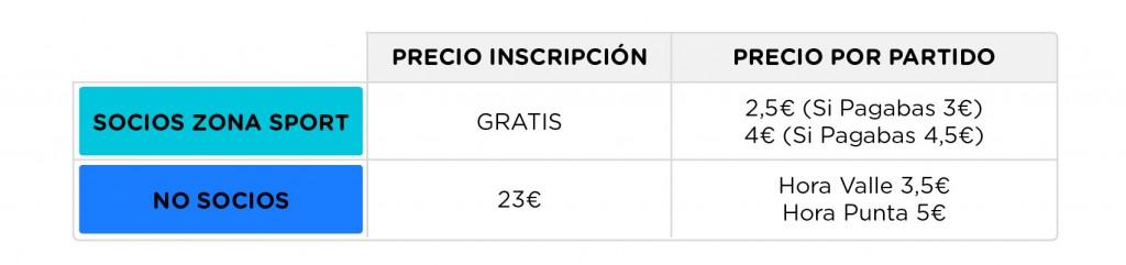 precios2x