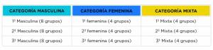 tabla-categorias2x