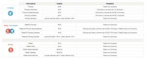 tabla_precios_2x